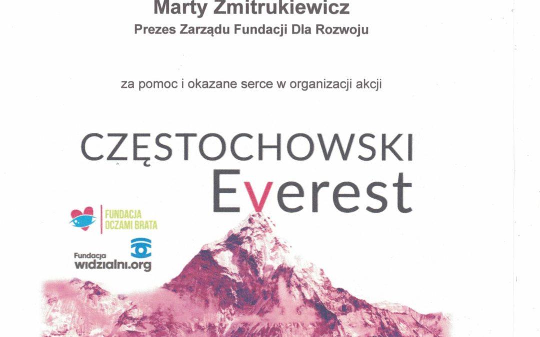 Częstochowski Everest